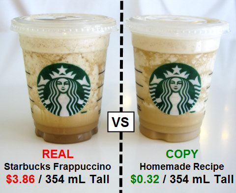 Starbucks Iced Coffee Maker Recipe : How to Make Your Own Frappuccino for 32 Cents