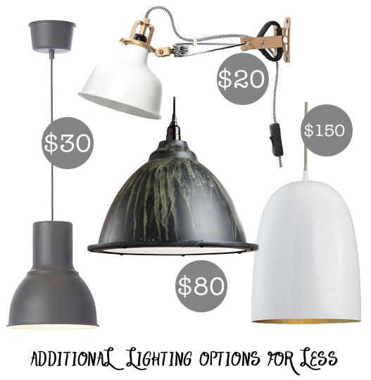 inexpensive kitchen lighting